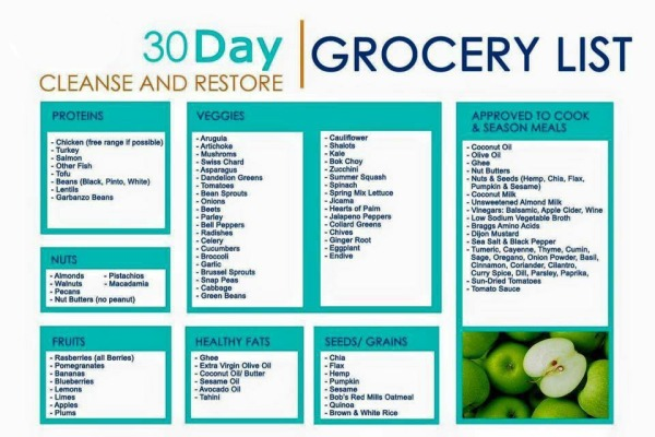30-day-doterra-cleanse-foods
